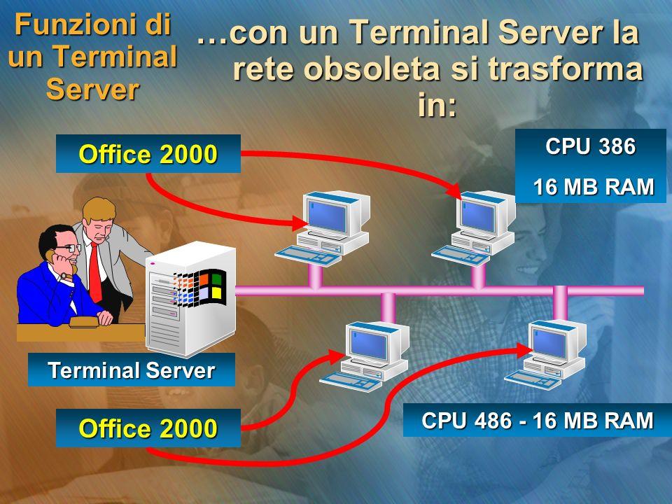 Funzioni di un Terminal Server I computer della rete (come terminali) possono avere sistemi operativi differenti, ma vedono tutti … TerminalServer Windows 3.11 Windows NT 3.51 Windows 98 Windows 95 Windows 2000 Server …linterfaccia grafica di Windows 2000 del Terminal Server Windows 2000 Server
