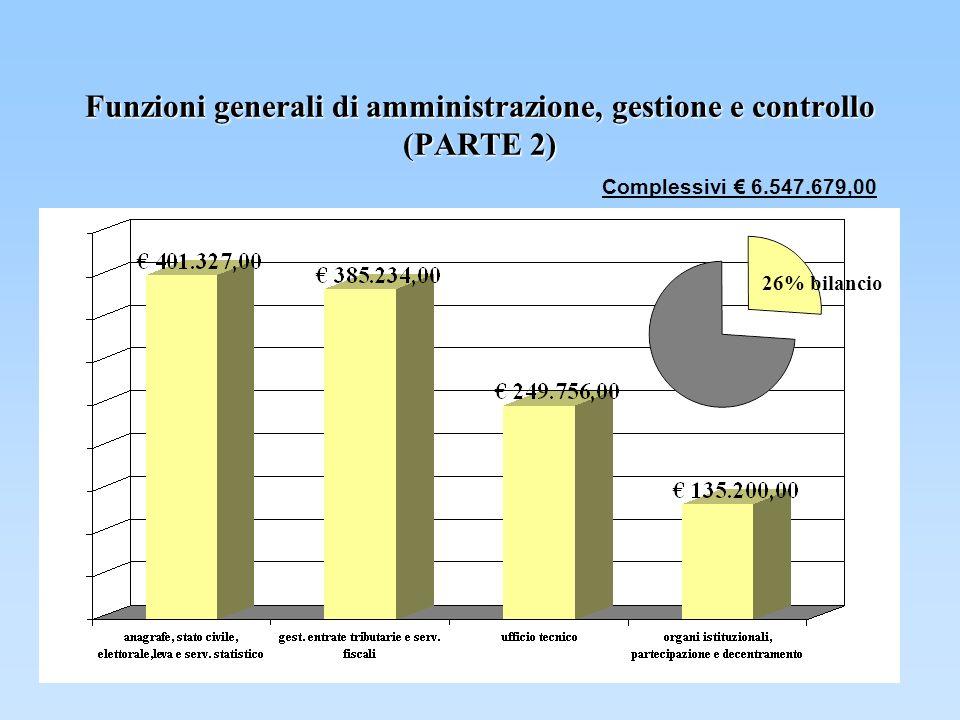 Funzioni generali di amministrazione, gestione e controllo (PARTE 2) Complessivi 6.547.679,00 26% bilancio