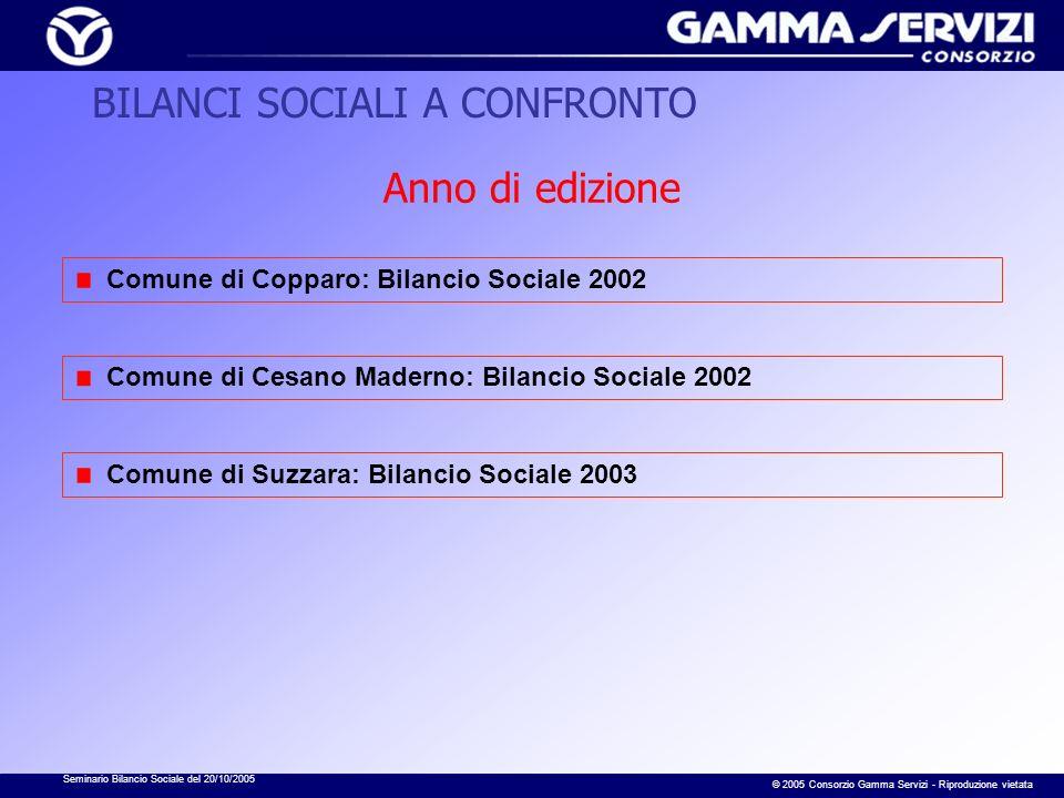 Seminario Bilancio Sociale del 20/10/2005 © 2005 Consorzio Gamma Servizi - Riproduzione vietata BILANCI SOCIALI A CONFRONTO Comune di Copparo: Bilanci