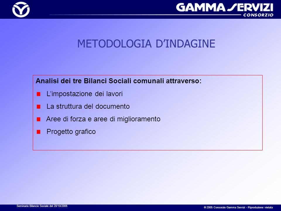 Seminario Bilancio Sociale del 20/10/2005 © 2005 Consorzio Gamma Servizi - Riproduzione vietata METODOLOGIA DINDAGINE Analisi dei tre Bilanci Sociali