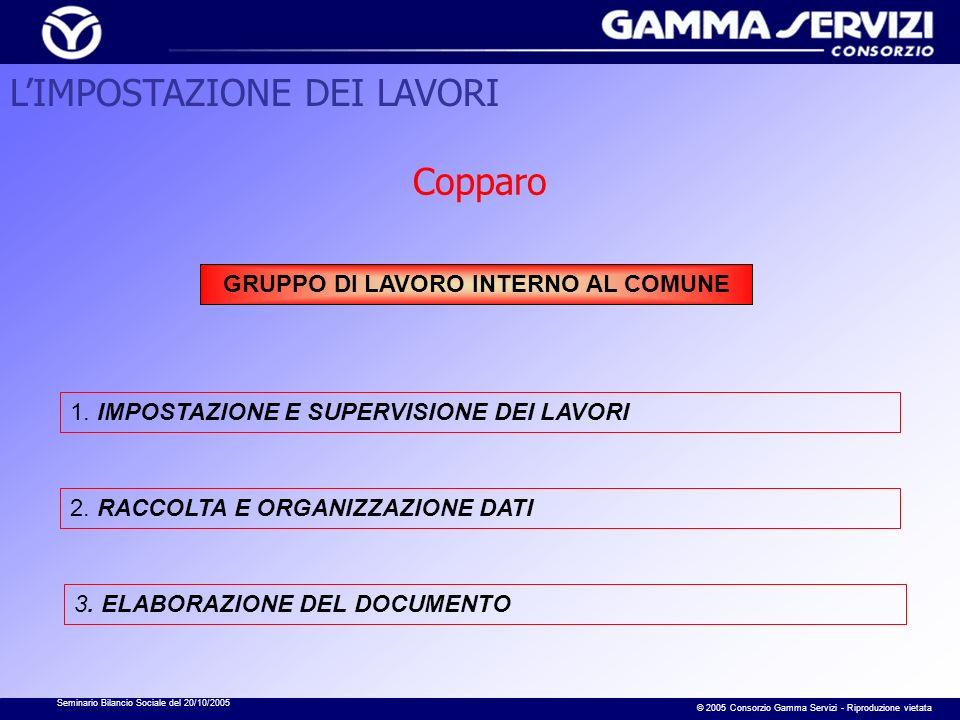 Seminario Bilancio Sociale del 20/10/2005 © 2005 Consorzio Gamma Servizi - Riproduzione vietata Copparo GRUPPO DI LAVORO INTERNO AL COMUNE 1. IMPOSTAZ