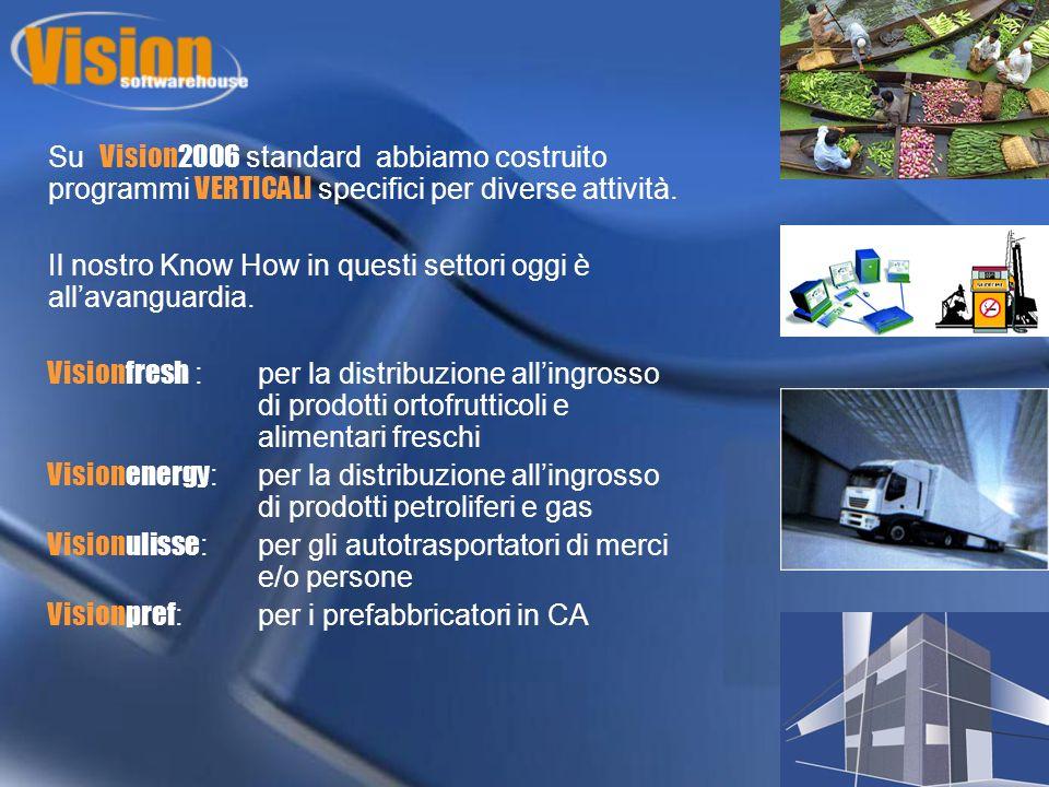 Su Vision2006 standard abbiamo costruito programmi VERTICALI specifici per diverse attività.