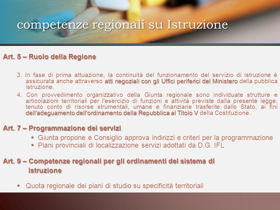 Art. 5 – Ruolo della Regione atti negoziali con gli Uffici periferici del Ministero 3. In fase di prima attuazione, la continuità del funzionamento de