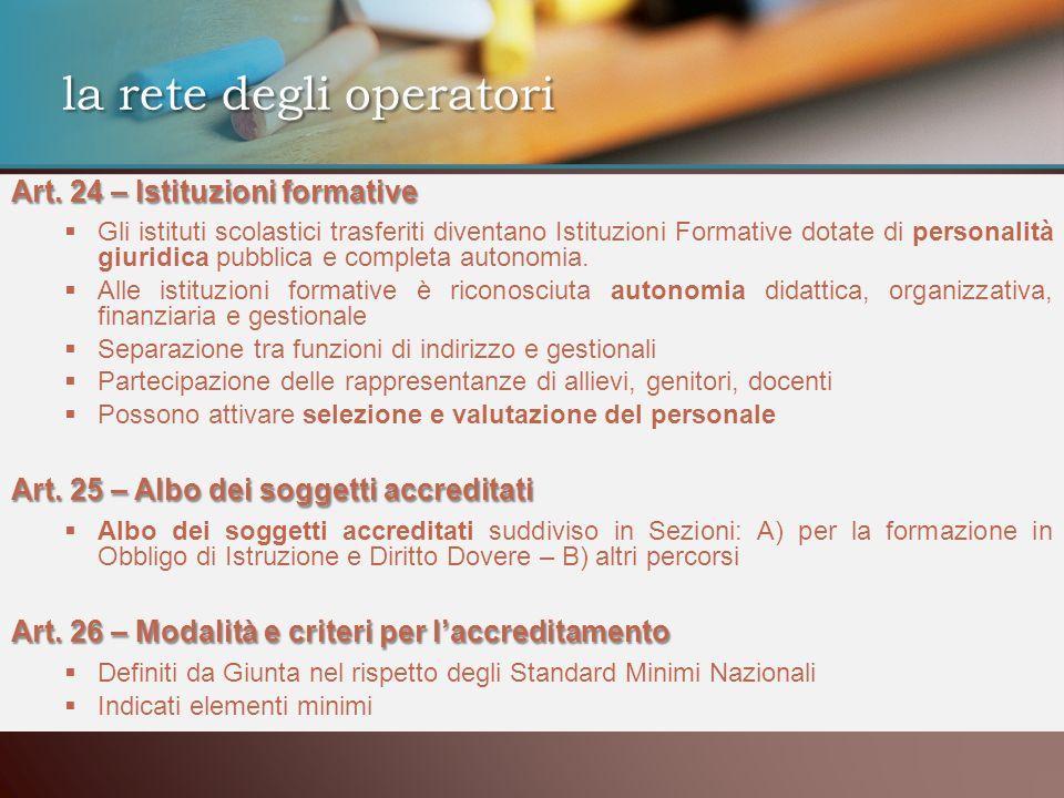 la rete degli operatori la rete degli operatori Art. 24 – Istituzioni formative Gli istituti scolastici trasferiti diventano Istituzioni Formative dot