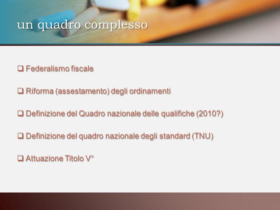 Federalismo fiscale Federalismo fiscale Riforma (assestamento) degli ordinamenti Riforma (assestamento) degli ordinamenti Definizione del Quadro nazionale delle qualifiche (2010?) Definizione del Quadro nazionale delle qualifiche (2010?) Definizione del quadro nazionale degli standard (TNU) Definizione del quadro nazionale degli standard (TNU) Attuazione Titolo V° Attuazione Titolo V° un quadro complesso