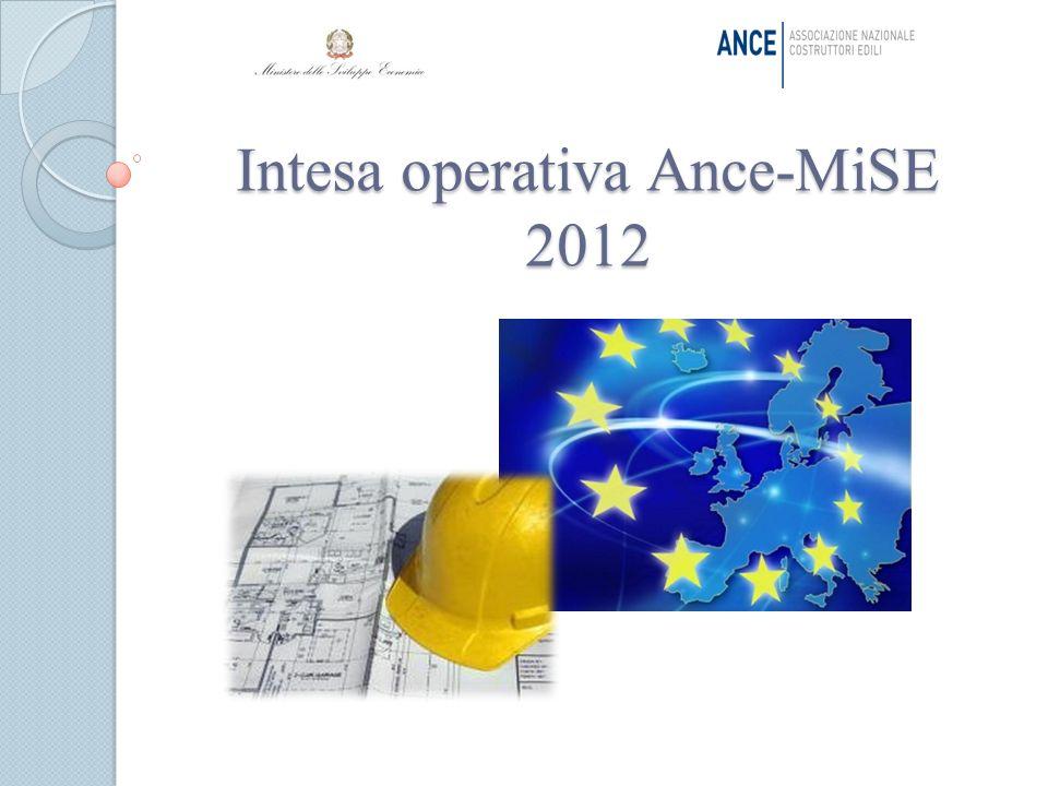 2 Indice 1.Intesa Bilaterale Ance MiSE 2.