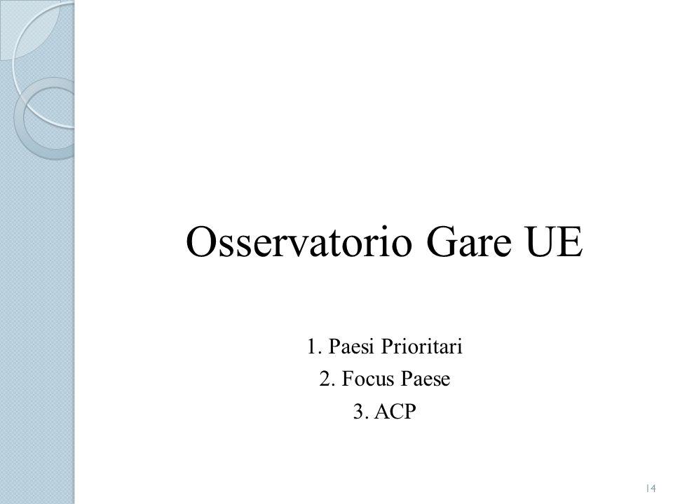Osservatorio Gare UE 1. Paesi Prioritari 2. Focus Paese 3. ACP 14