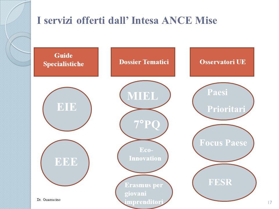 I servizi offerti dall Intesa ANCE Mise 17 Dr. Guarracino Filiera delle costruzioni Guide Specialistiche Dossier TematiciOsservatori UE EIE EEE MIEL 7