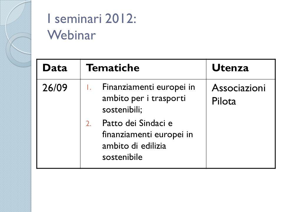 I seminari 2012: Webinar DataTematicheUtenza 26/09 1. Finanziamenti europei in ambito per i trasporti sostenibili; 2. Patto dei Sindaci e finanziament