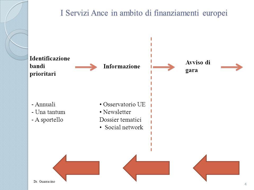 I Servizi Ance in ambito di finanziamenti europei Osservatorio UE Newsletter Dossier tematici Social network Identificazione bandi prioritari - Annual