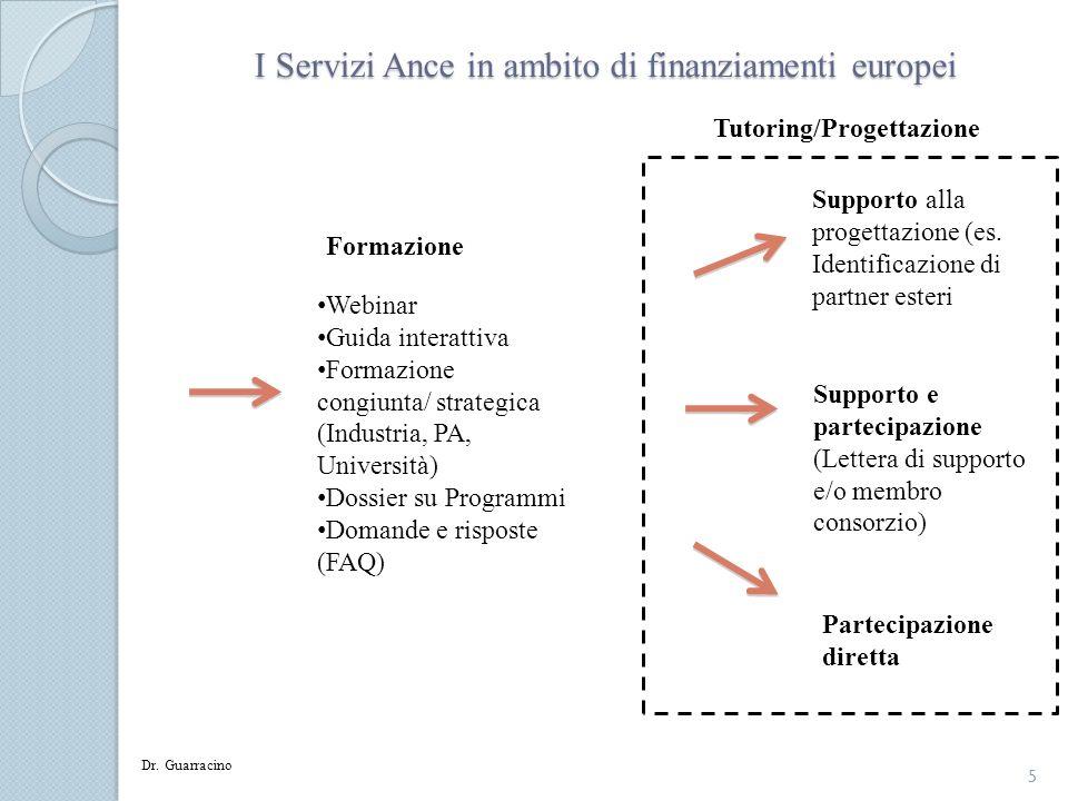 5 I Servizi Ance in ambito di finanziamenti europei Partecipazione diretta Supporto e partecipazione (Lettera di supporto e/o membro consorzio) Suppor