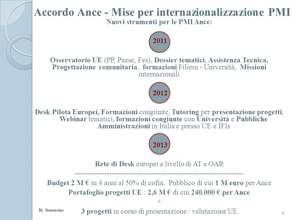 Accordo Ance - Mise per internazionalizzazione PMI Nuovi strumenti per le PMI Ance: 2011 Osservatorio UE (PP, Paese, Fes), Dossier tematici, Assistenz