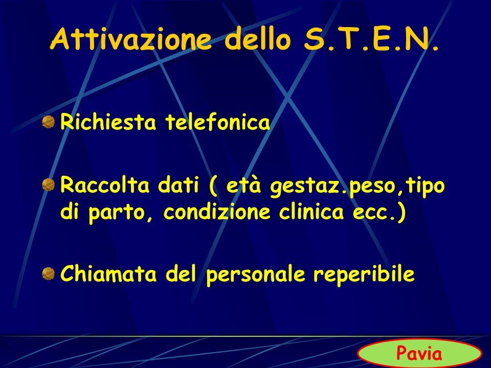 Attivazione dello S.T.E.N. Richiesta telefonica Raccolta dati ( età gestaz.peso,tipo di parto, condizione clinica ecc.) Chiamata del personale reperib