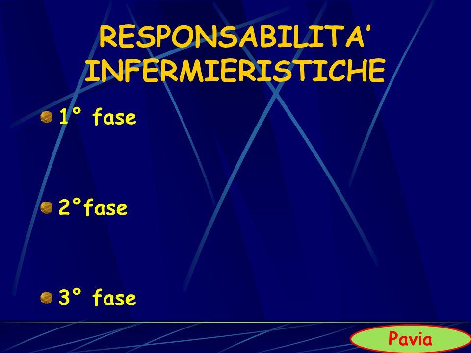 RESPONSABILITA INFERMIERISTICHE 1° fase 2°fase 3° fase Pavia