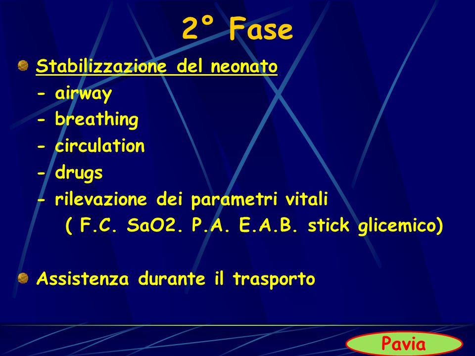 2° Fase Stabilizzazione del neonato - airway - breathing - circulation - drugs - rilevazione dei parametri vitali ( F.C. SaO2. P.A. E.A.B. stick glice