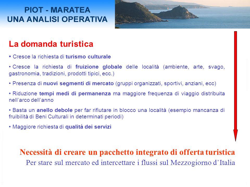 Perché puntare sul turismo a Maratea.