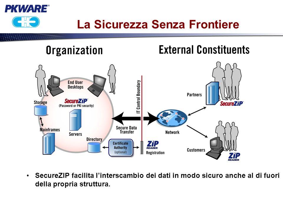 Trusted ZIP Solutions for the Enterprise La Sicurezza Senza Frontiere SecureZIP facilita linterscambio dei dati in modo sicuro anche al di fuori della propria struttura.