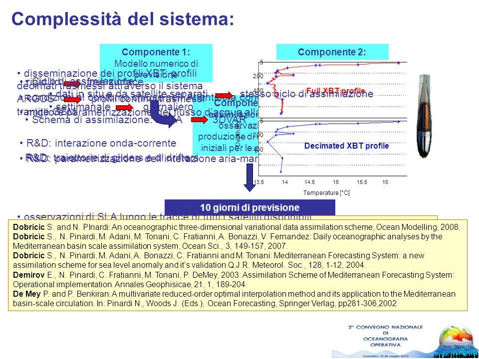 Complessità del sistema: Componente 2: Il sistema osservativo Componente 1: Modello numerico di previsione Componente 3: assimilazione delle osservazioni e produzione di condizioni iniziali per le previsioni 10 giorni di previsione rigid lid free surface condizioni al contorno chiuse nell Atlantico a condizioni al contorno aperte migliore parametrizzazione del flusso dacqua alla superficie R&D: interazione onda-corrente R&D: parametrizzazione dellinterazione aria-mare Pettenuzzo, D., 2010.