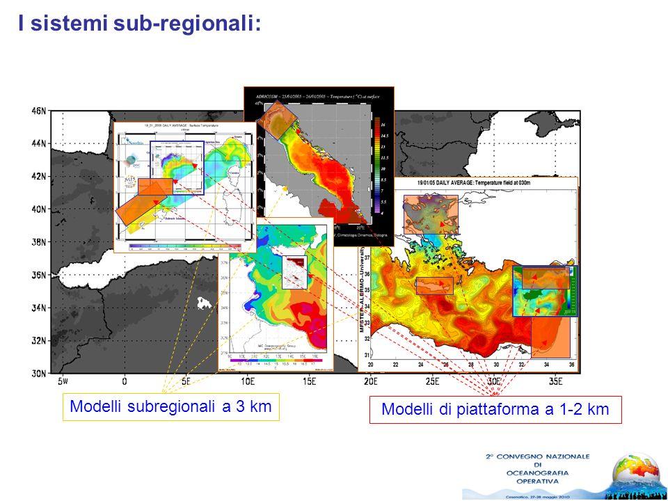 I sistemi sub-regionali: Modelli subregionali a 3 km Modelli di piattaforma a 1-2 km