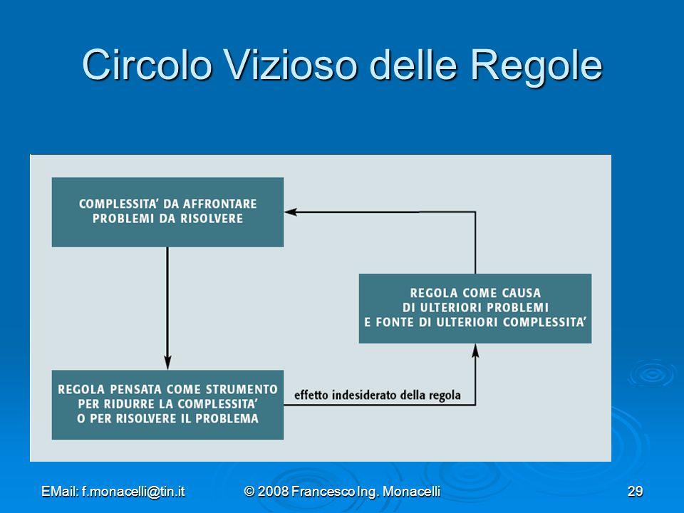 EMail: f.monacelli@tin.it© 2008 Francesco Ing. Monacelli29 Circolo Vizioso delle Regole