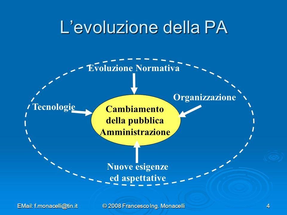 EMail: f.monacelli@tin.it© 2008 Francesco Ing. Monacelli55 Struttura del bilancio in titoli