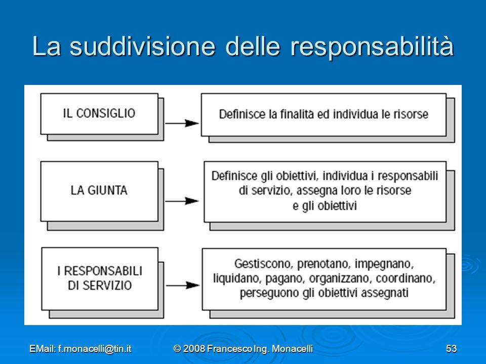 EMail: f.monacelli@tin.it© 2008 Francesco Ing. Monacelli53 La suddivisione delle responsabilità