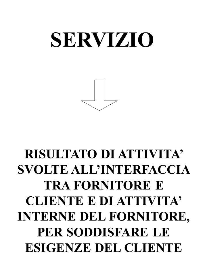 IL PRODOTTO PUO ESSERE: INTENZIONALE NON INTENZIONALE (Offerto ai clienti) (Inquinanti o altri effetti non voluti)