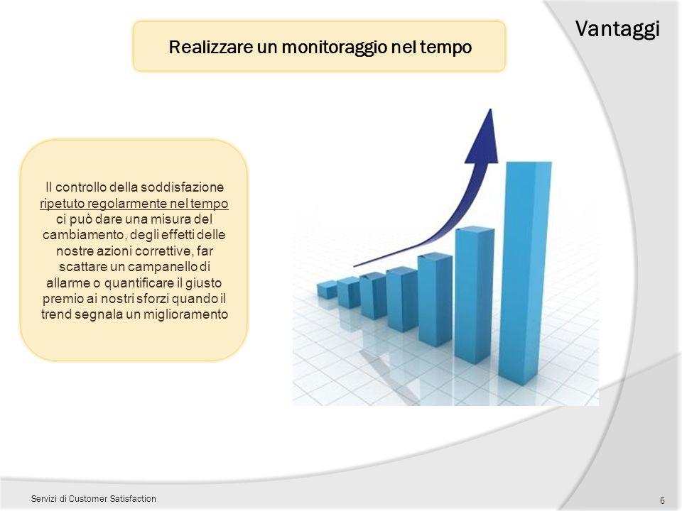 Realizzare un monitoraggio nel tempo Vantaggi Servizi di Customer Satisfaction 6 Il controllo della soddisfazione ripetuto regolarmente nel tempo ci p