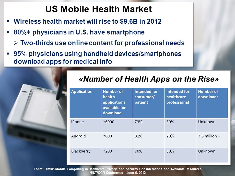Fonte: HiMMSMobile Computing in Healthcare:Privacy and Security Considerations and Available Resources NIST/OCR Conference –June 6, 2012 «Number of Health Apps on the Rise» Wireless health market will rise to $9.6B in 2012 80%+ physicians in U.S.