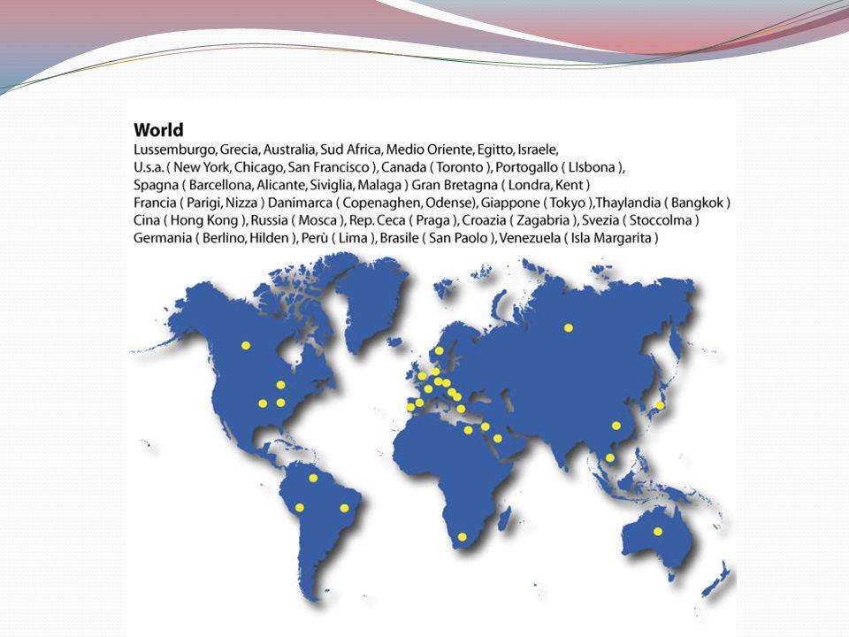 S.p.A - FATTURATO MEDIO ANNUO 10 MILIONI DI EURO 50% MERCATO NAZIONALE 50% ESTERO ( 30% EU, 70% EXTRA EU) CLIENTI : GROSSISTA, DETTAGLIANTE, PRODUTTORE,IMPORTATORE FORNITORI: SERVIZI (BANCHE, SPEDIZIONE MERCI) BENI (MATERIE PRIME, MACCHINARI) OPERA NEL MERCATO DI NICCHIA OFFRENDO PRODOTTO LEADER + POCHI E DISTINTI PRODOTTI E UN GLOBAL PLAYER PLAYER.