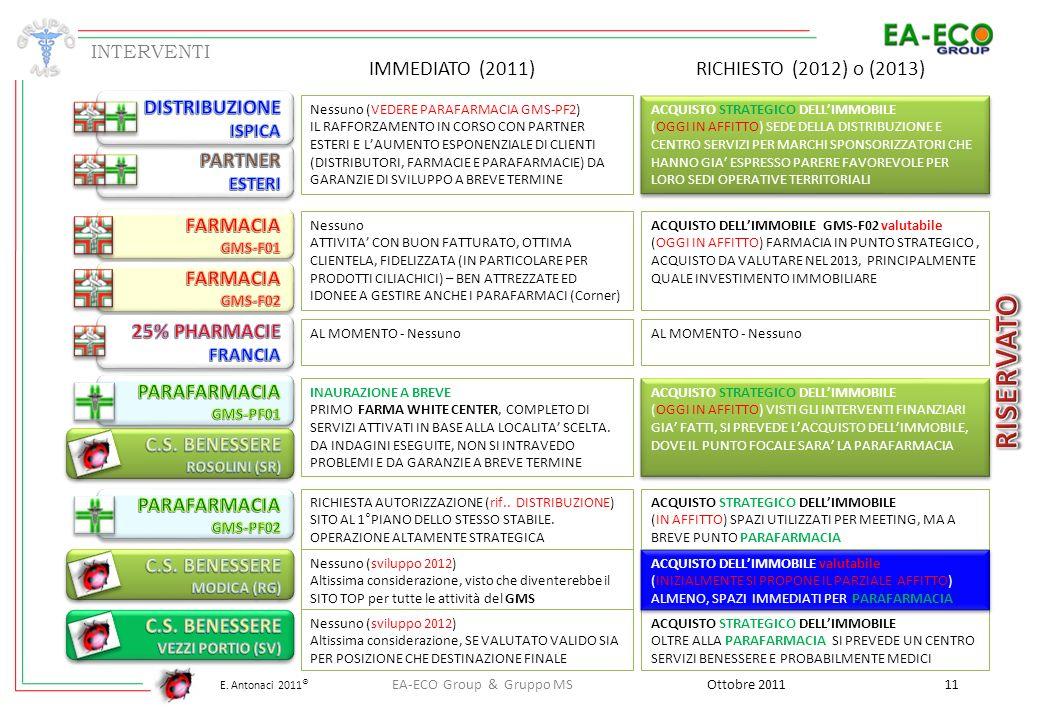 E. Antonaci 2011 ® INTERVENTI Ottobre 2011 11 EA-ECO Group & Gruppo MS IMMEDIATO (2011)RICHIESTO (2012) o (2013) Nessuno (VEDERE PARAFARMACIA GMS-PF2)