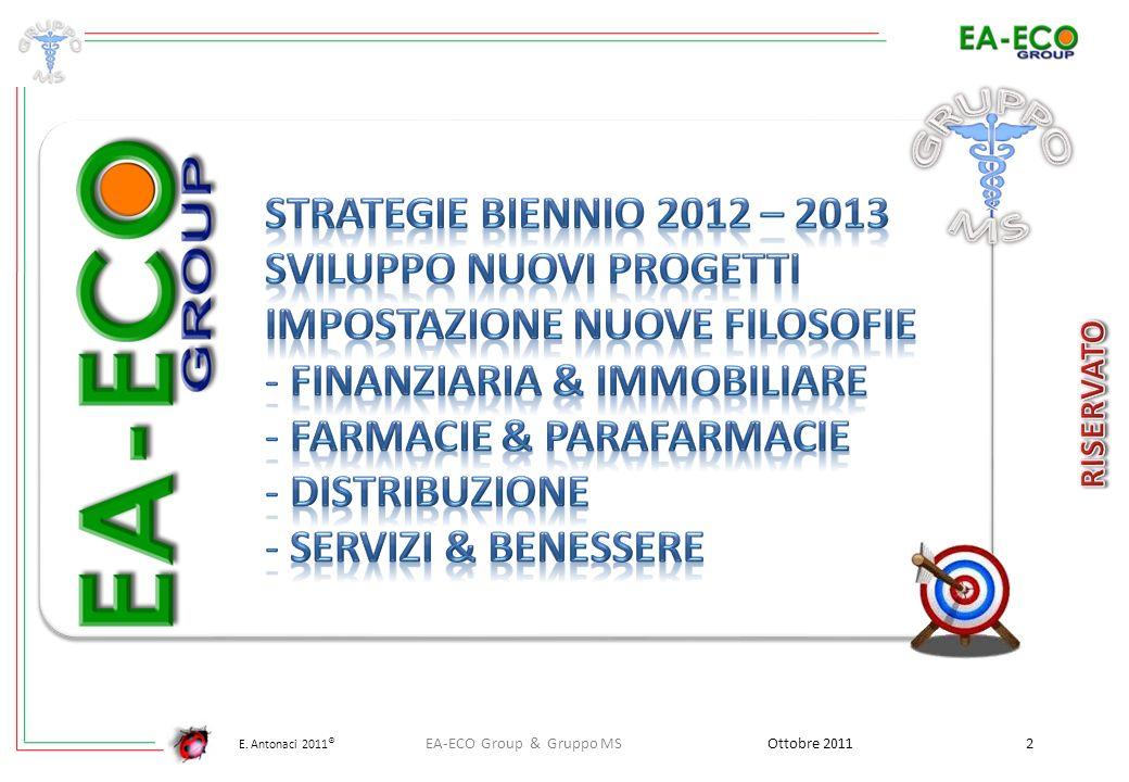 E.Antonaci 2011 ® GMS o Gruppo Maurizio Sanfilippo FARMACIA SANFILIPPO S.A.S.