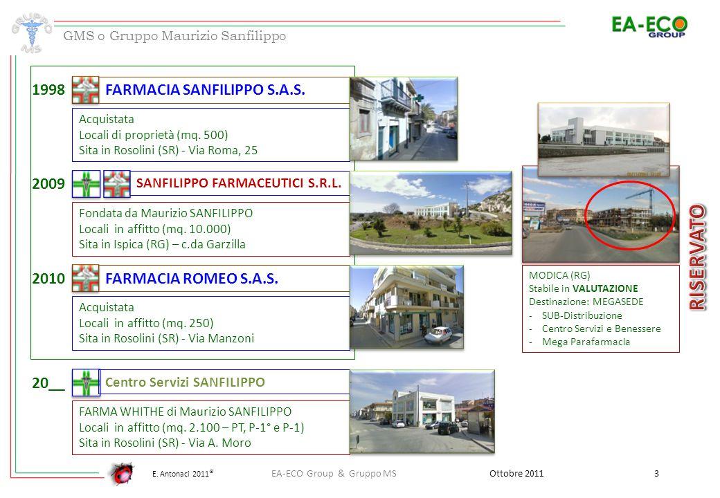 E. Antonaci 2011 ® GMS o Gruppo Maurizio Sanfilippo FARMACIA SANFILIPPO S.A.S. 1998 Acquistata Locali di proprietà (mq. 500) Sita in Rosolini (SR) - V