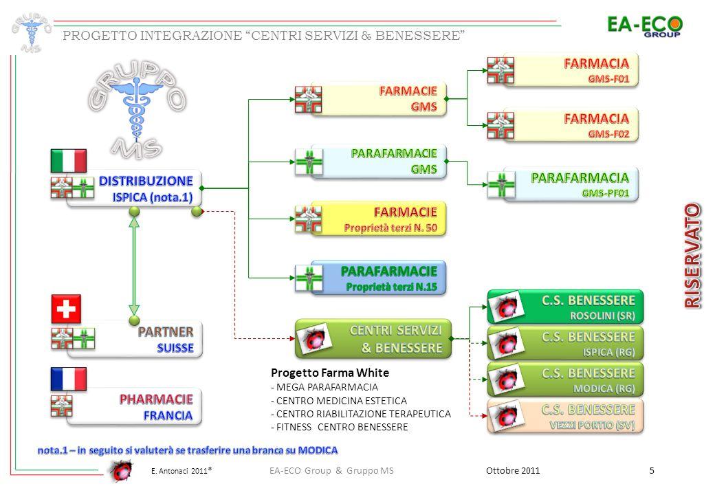 E. Antonaci 2011 ® Progetto Farma White - MEGA PARAFARMACIA - CENTRO MEDICINA ESTETICA - CENTRO RIABILITAZIONE TERAPEUTICA - FITNESS CENTRO BENESSERE