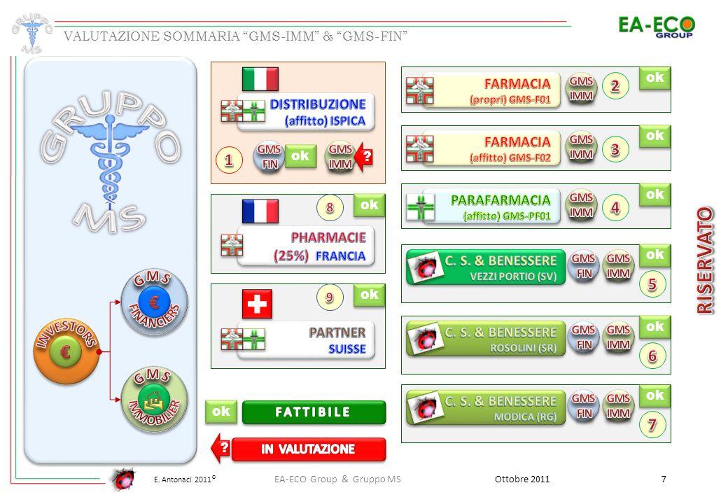 E. Antonaci 2011 ® VALUTAZIONE SOMMARIA GMS-IMM & GMS-FIN ok ? ? ? ? Ottobre 2011 7 EA-ECO Group & Gruppo MS ok