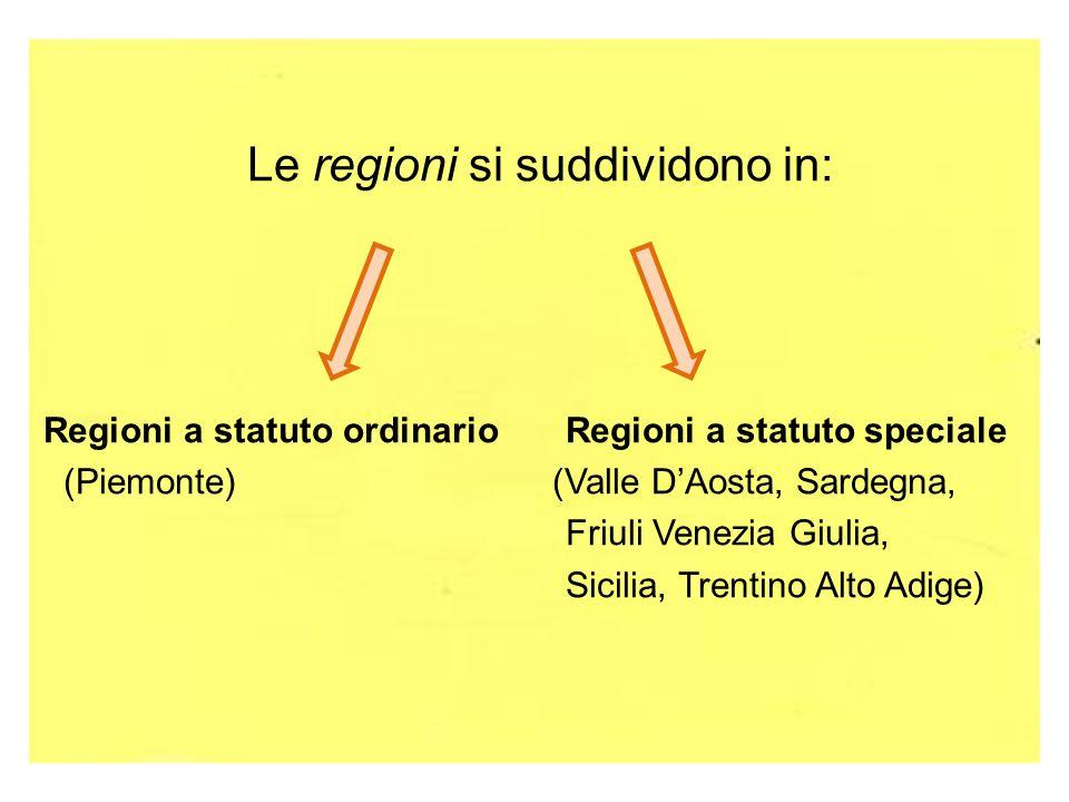 Le regioni si suddividono in: Regioni a statuto ordinario Regioni a statuto speciale (Piemonte) (Valle DAosta, Sardegna, Friuli Venezia Giulia, Sicilia, Trentino Alto Adige)