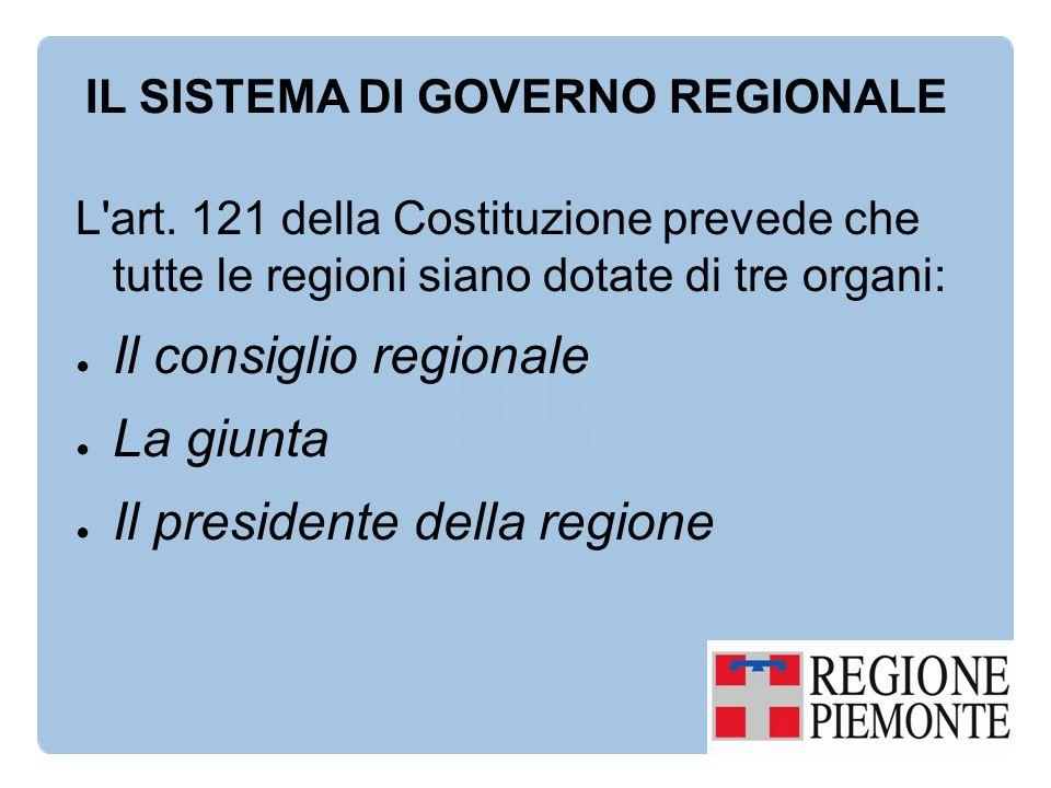 IL SISTEMA DI GOVERNO REGIONALE L art.