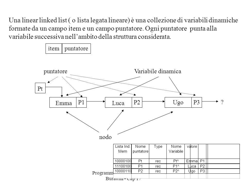 Programmazione Mod.B - prof. Burattini - Cap 17 4 PxEmma .