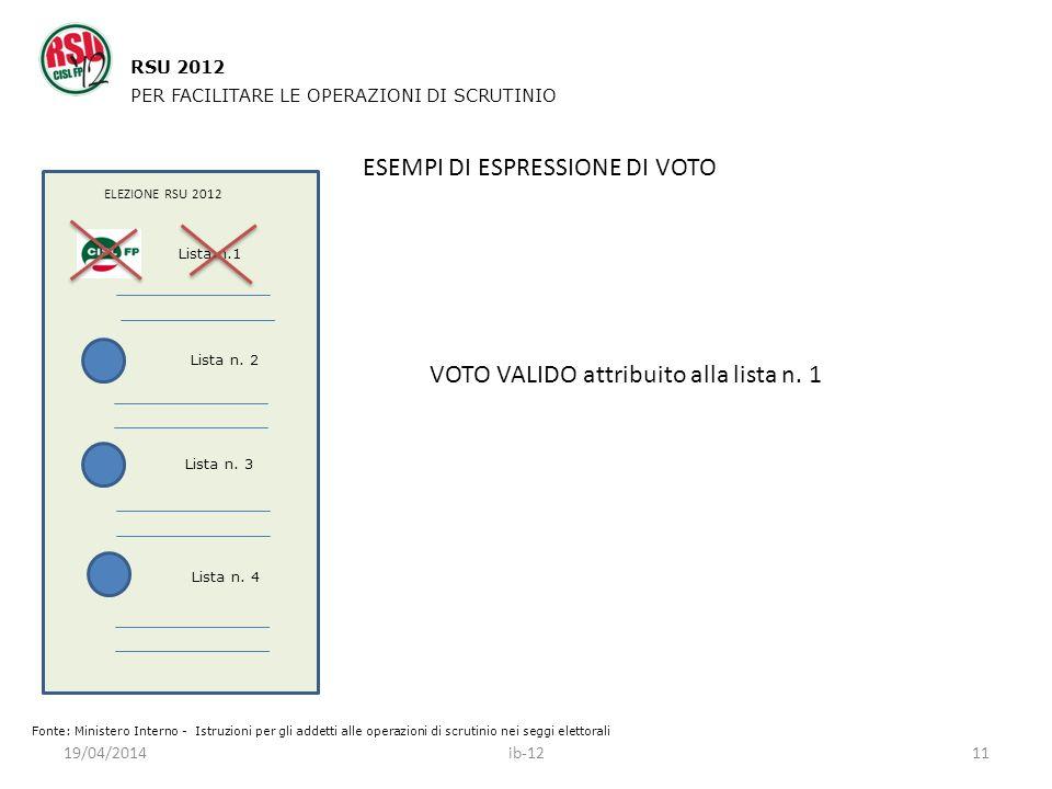 RSU 2012 PER FACILITARE LE OPERAZIONI DI SCRUTINIO Fonte: Ministero Interno - Istruzioni per gli addetti alle operazioni di scrutinio nei seggi eletto
