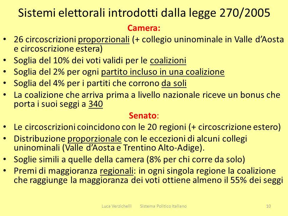 Sistemi elettorali introdotti dalla legge 270/2005 Camera: 26 circoscrizioni proporzionali (+ collegio uninominale in Valle dAosta e circoscrizione es