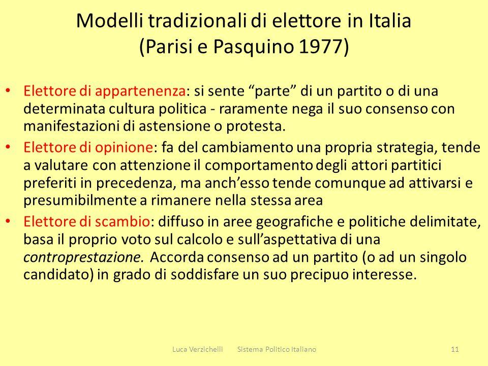 Modelli tradizionali di elettore in Italia (Parisi e Pasquino 1977) Elettore di appartenenza: si sente parte di un partito o di una determinata cultura politica - raramente nega il suo consenso con manifestazioni di astensione o protesta.