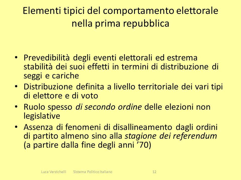 12 Elementi tipici del comportamento elettorale nella prima repubblica Prevedibilità degli eventi elettorali ed estrema stabilità dei suoi effetti in