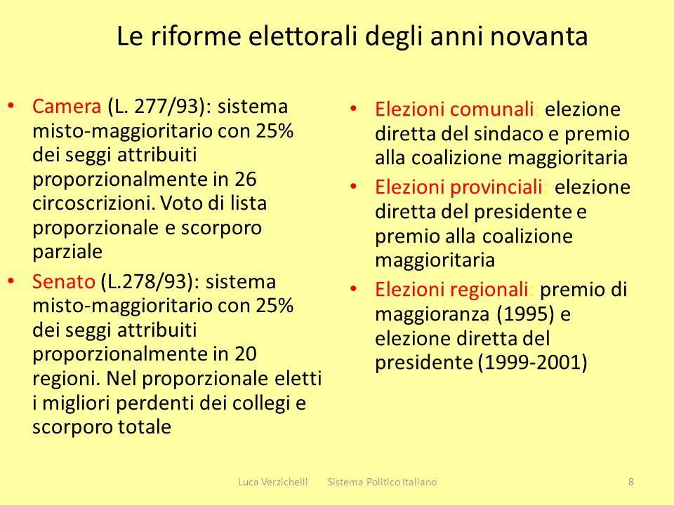 Le riforme elettorali degli anni novanta Camera (L. 277/93): sistema misto-maggioritario con 25% dei seggi attribuiti proporzionalmente in 26 circoscr