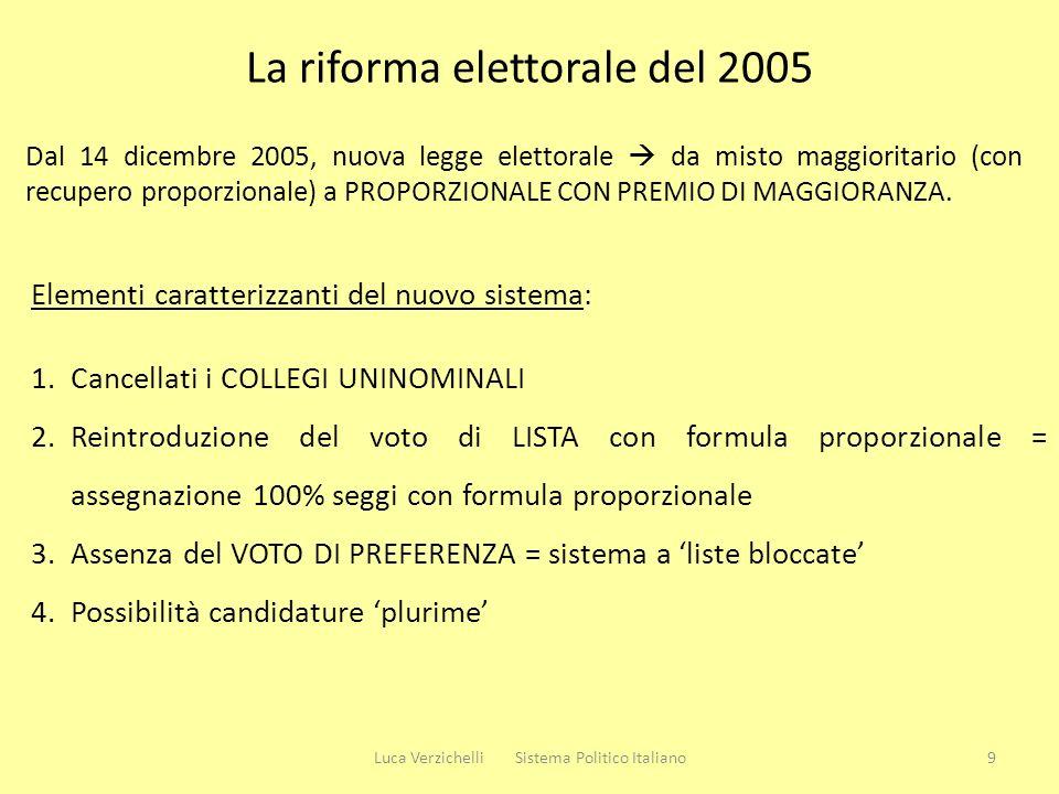 La riforma elettorale del 2005 Dal 14 dicembre 2005, nuova legge elettorale da misto maggioritario (con recupero proporzionale) a PROPORZIONALE CON PR