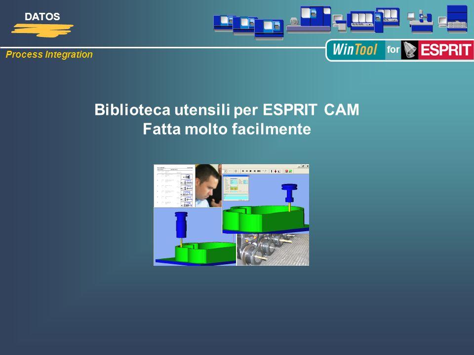 Process Integration DATOS for Biblioteca utensili per ESPRIT CAM Fatta molto facilmente