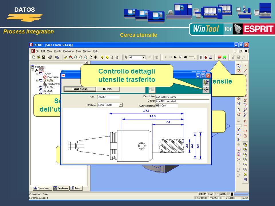 Process Integration DATOS for Cerca utensile GET prendi utensile adatto Trova il singolo utensile Scegli la classe dellutensile tramite filtri Scegli utensile Controllo dettagli utensile trasferito
