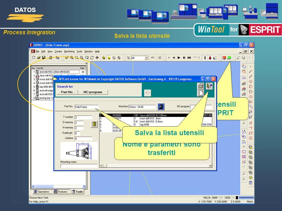Process Integration DATOS for Salva la lista utensili in biblioteca WinTool Salva la lista utensile trasferisci gli utensili utilizzati da ESPRIT Utensili importati nel progetto attivo Nome e parametri sono trasferiti Salva la lista utensili