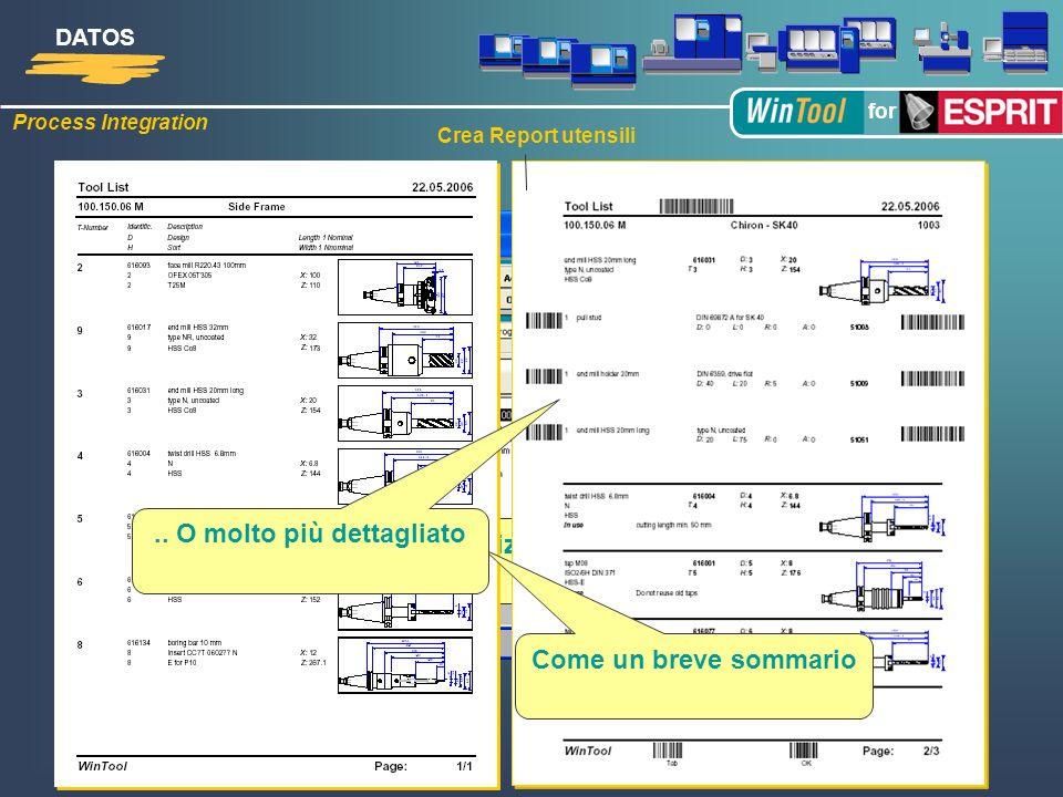 Process Integration DATOS for Crea Report utensili Lista utensili utilizzati Selezione la lista salvata da ESPRIT Stampa la lista utensili Come un breve sommario..