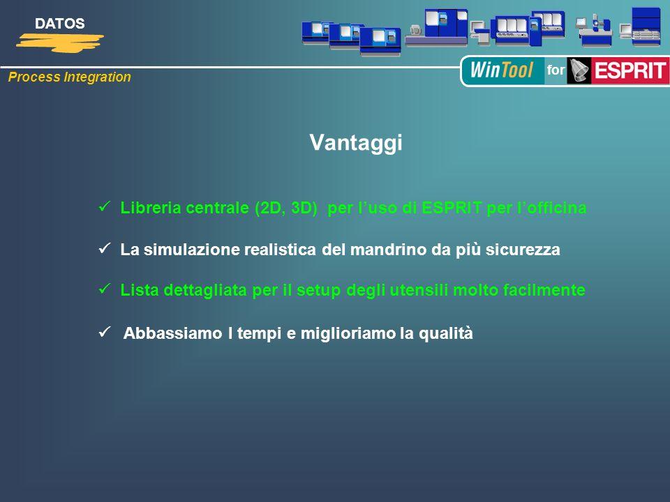 Process Integration DATOS for Vantaggi La simulazione realistica del mandrino da più sicurezza Libreria centrale (2D, 3D) per luso di ESPRIT per lofficina Lista dettagliata per il setup degli utensili molto facilmente Abbassiamo I tempi e miglioriamo la qualità