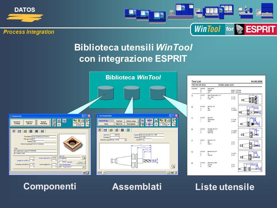Process Integration DATOS for Biblioteca utensili WinTool con integrazione ESPRIT Biblioteca WinTool Assemblati Componenti Liste utensile